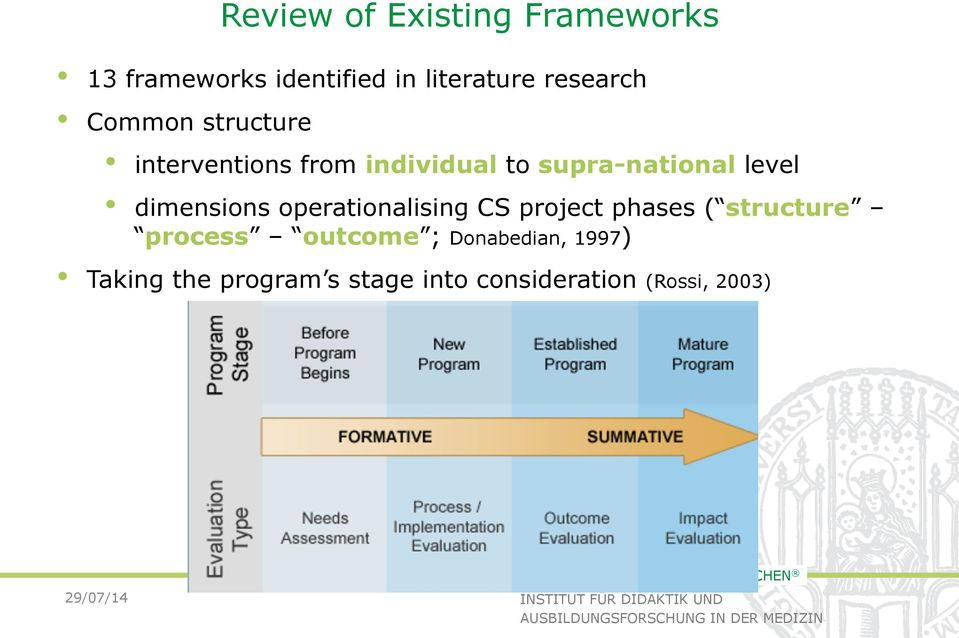 level dimensions operationalising CS project phases ( structure process