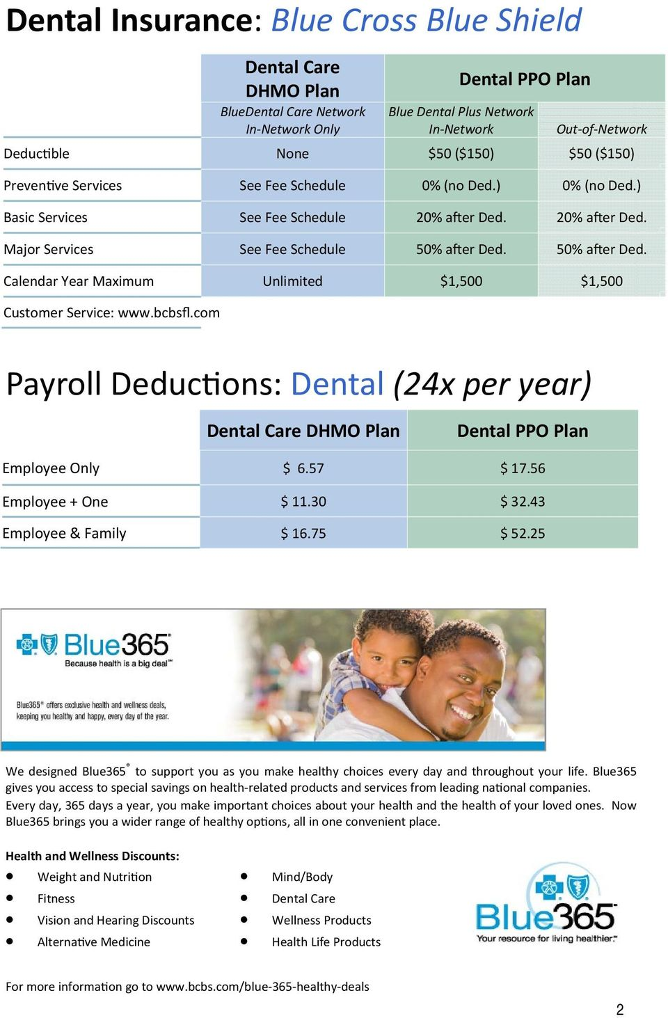 20% a er Ded. Major Services See Fee Schedule Calendar Year Maximum Unlimited $1,500 $1,500 Customer Service: www.bcbsfl.
