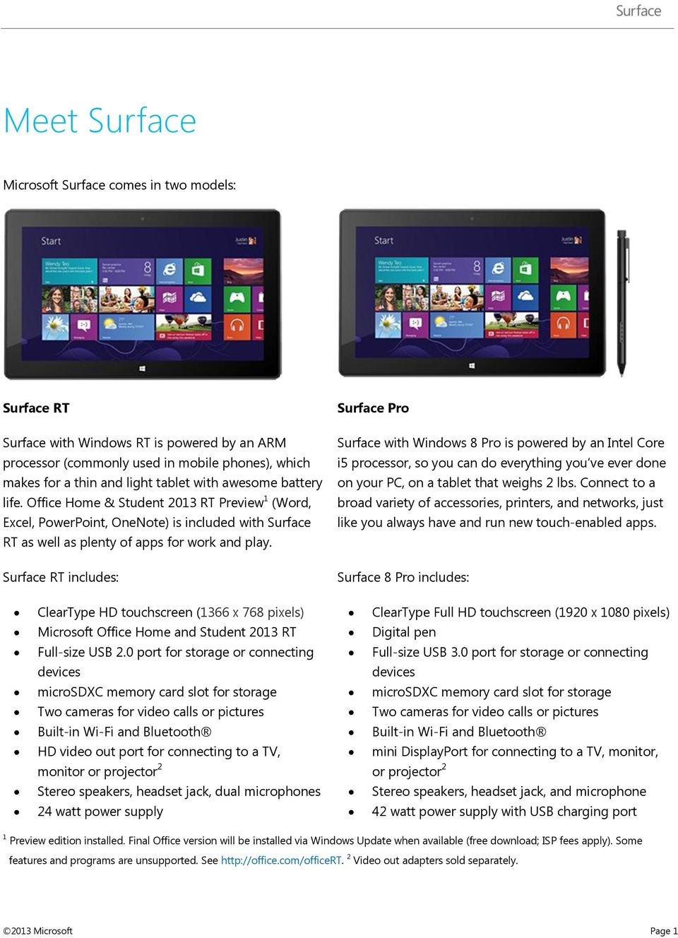 Surface RT includes: Surface Pro Surface with Windows 8 Pro is powered by an Intel Core i5 processor, so you can do everything you ve ever done on your PC, on a tablet that weighs 2 lbs.