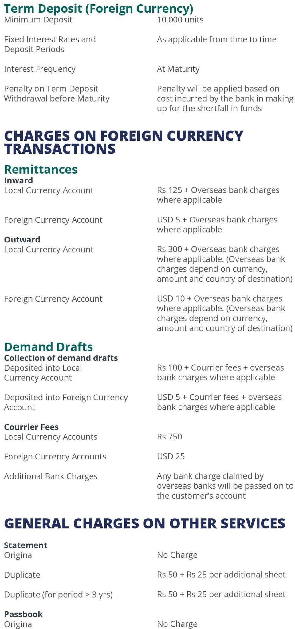 Rs 125 + Overseas bank charges where applicable Foreign Currency Account Outward Local Currency Account Foreign Currency Account Demand Drafts Collection of demand drafts Deposited into Local
