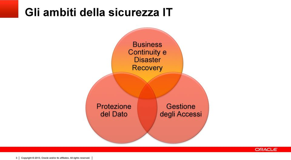 Disaster Recovery Protezione