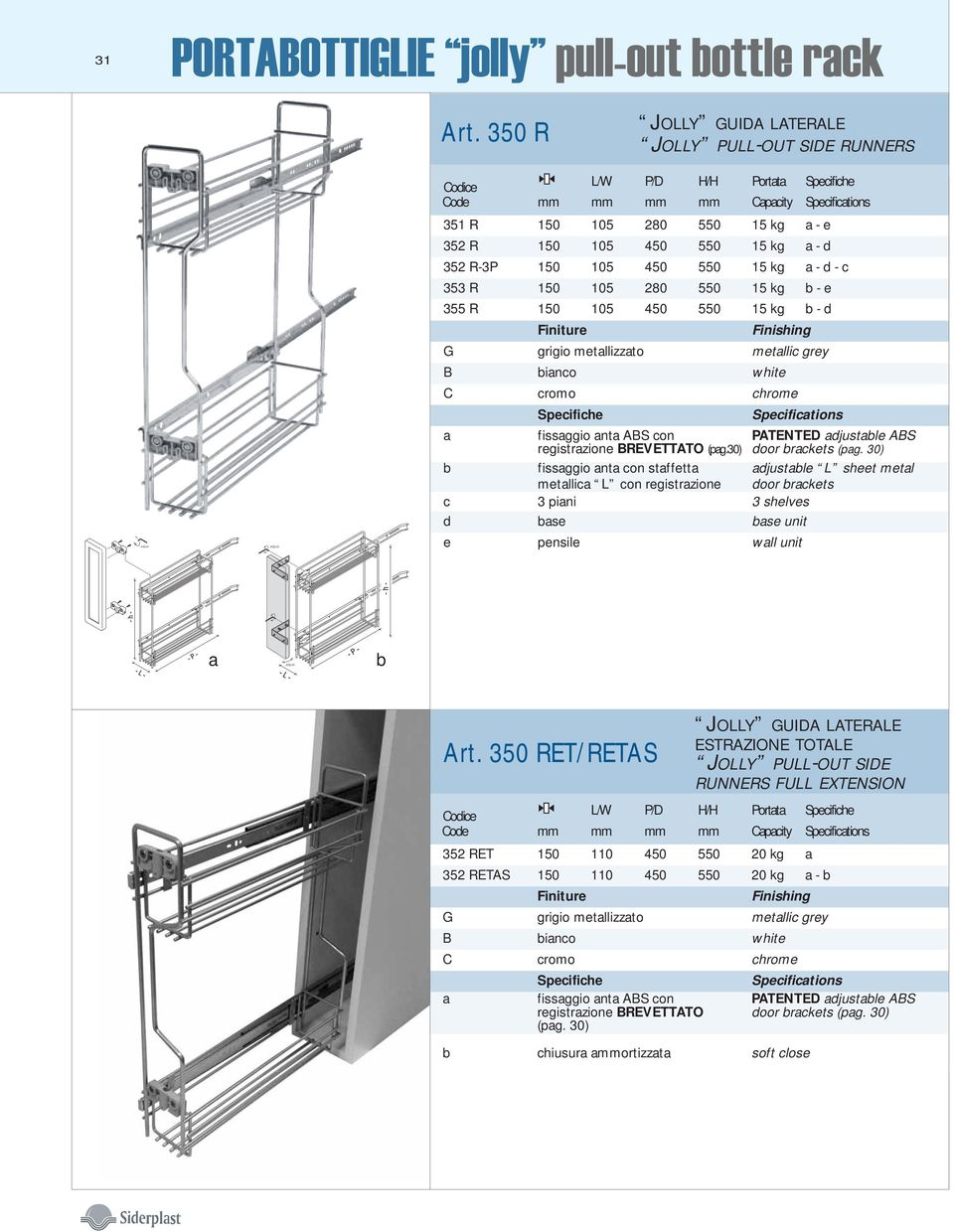 355 R 150 105 450 550 15 kg b - d a fissaggio anta ABS con PATENTED adjustable ABS registrazione BREVETTATO (pag.30) door brackets (pag.
