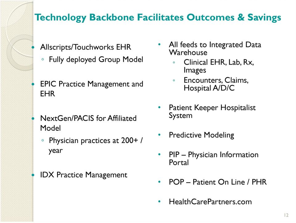 feeds to Integrated Data Warehouse Clinical EHR, Lab, Rx, Images Encounters, Claims, Hospital A/D/C Patient Keeper
