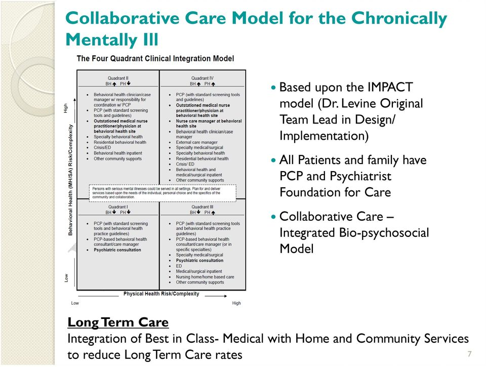 Psychiatrist Foundation for Care Collaborative Care Integrated Bio-psychosocial Model Long Term