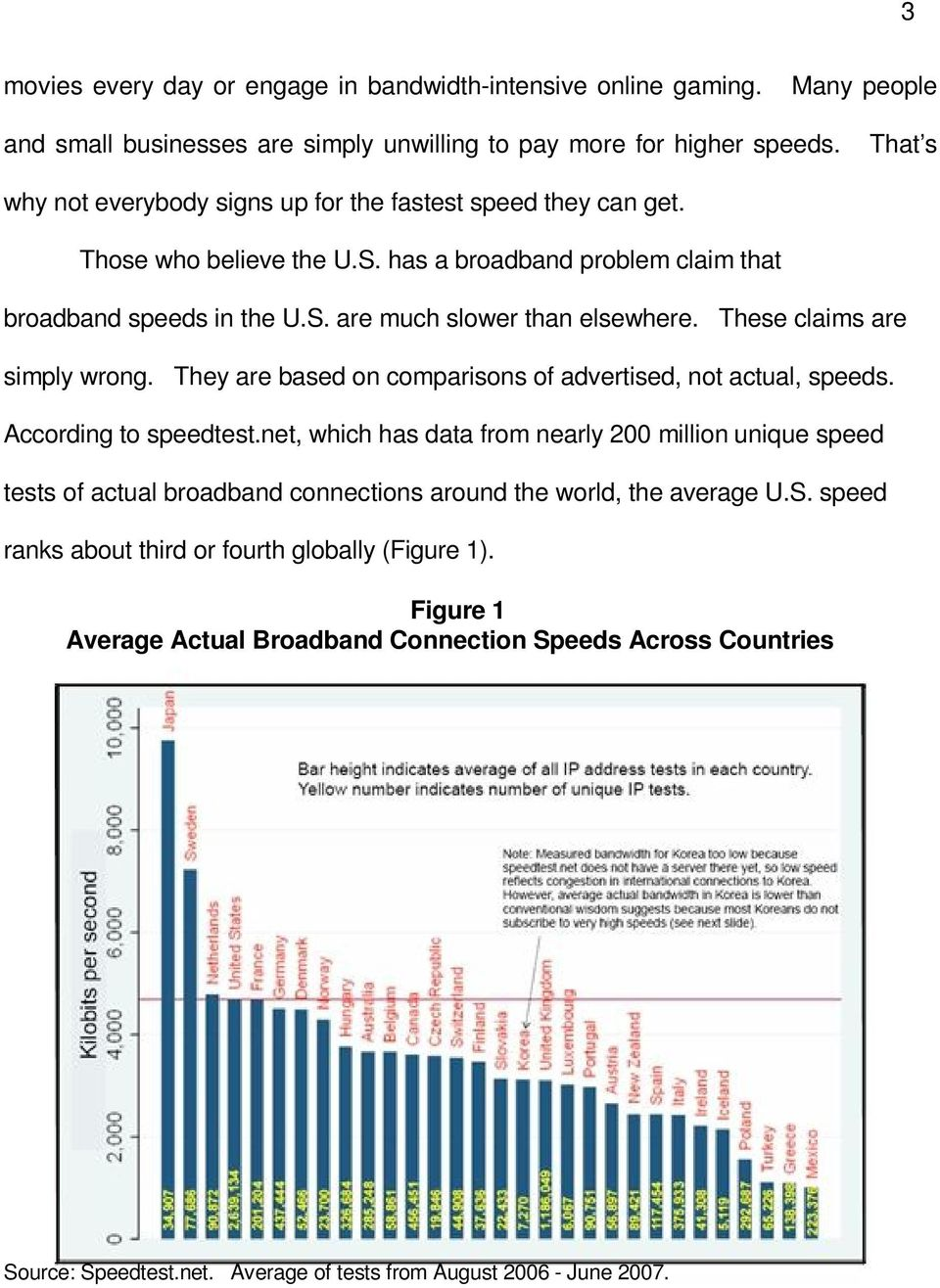 These claims are simply wrong. They are based on comparisons of advertised, not actual, speeds. According to speedtest.