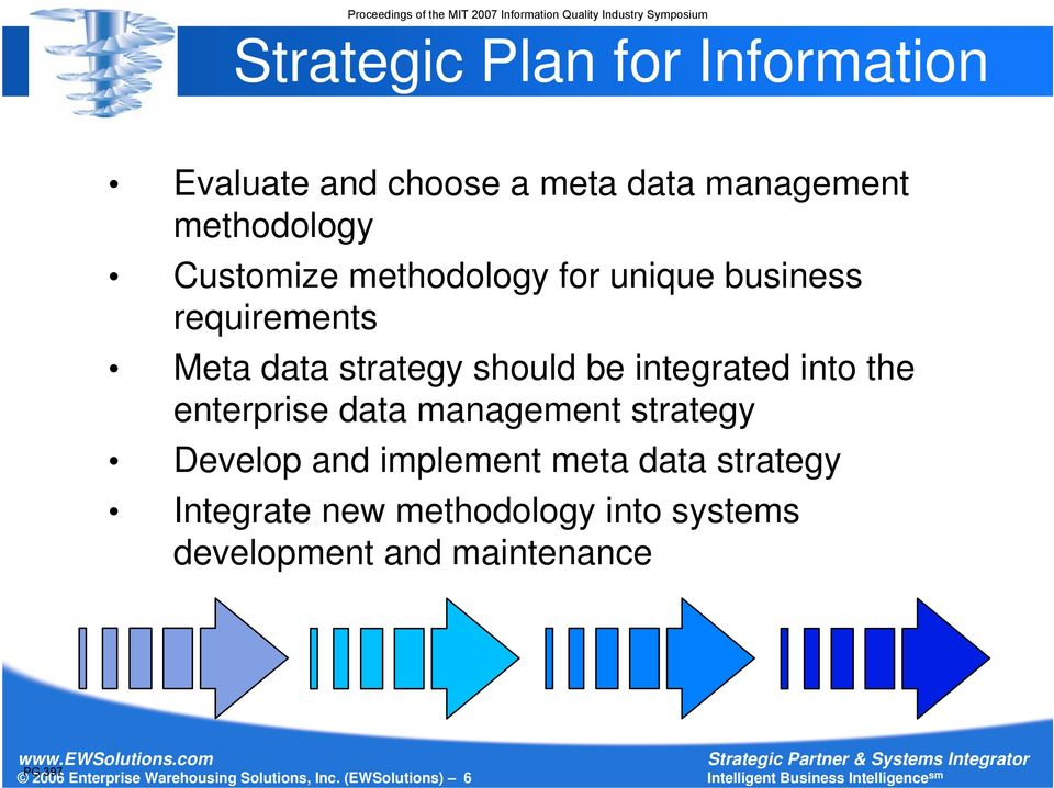 enterprise data management strategy Develop and implement meta data strategy Integrate new