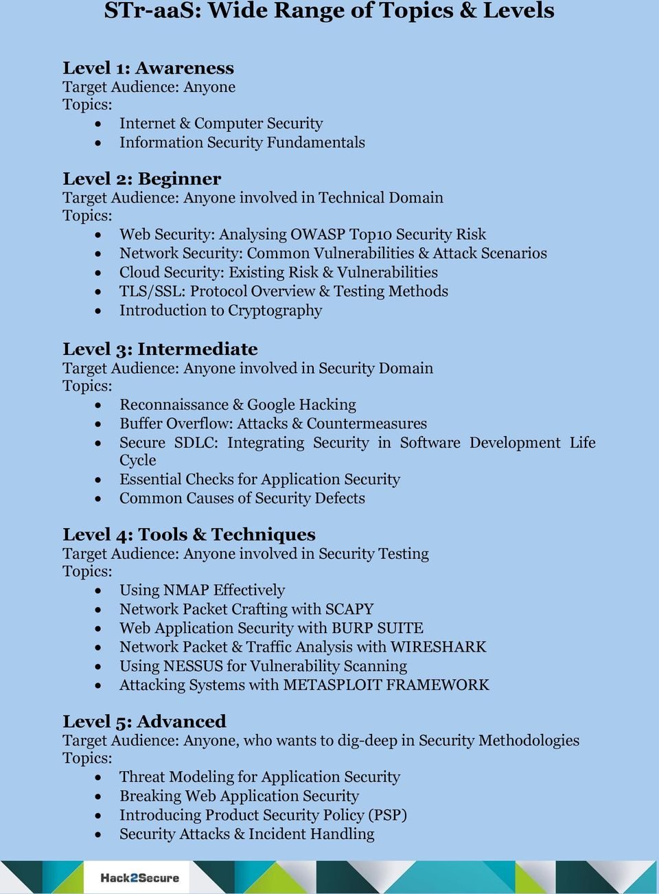 TLS/SSL: Protocol Overview & Testing Methods Introduction to Cryptography Level 3: Intermediate Target Audience: Anyone involved in Security Domain Topics: Reconnaissance & Google Hacking Buffer