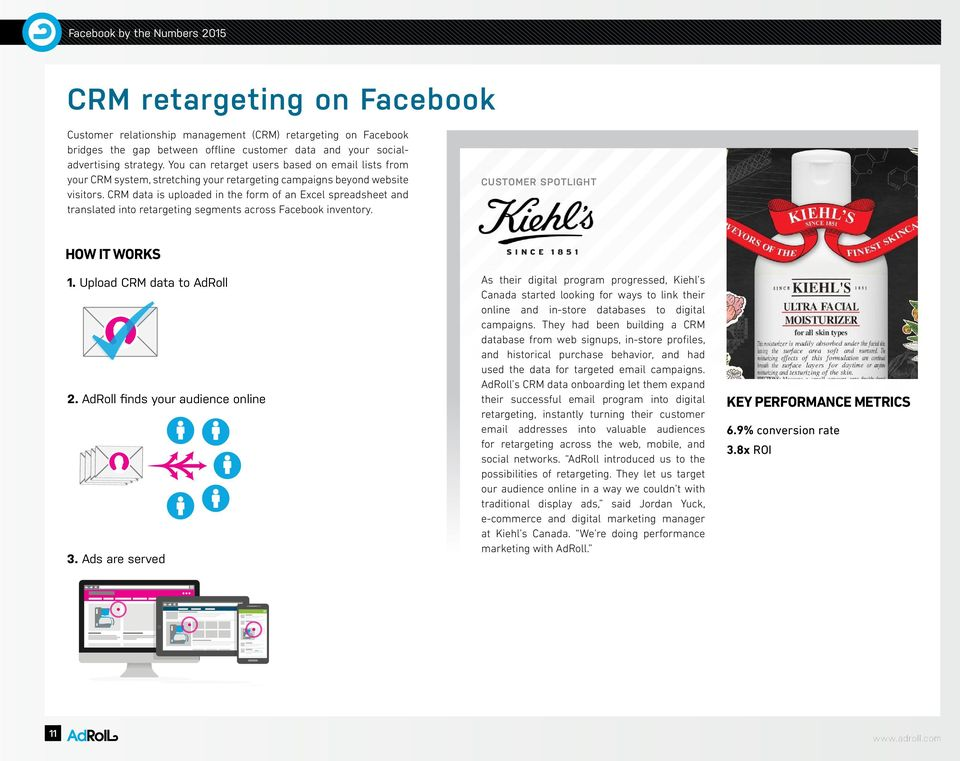 CRM data is uploaded in the form of an Excel spreadsheet and translated into retargeting segments across Facebook inventory. CUSTOMER SPOTLIGHT HOW IT WORKS 1.