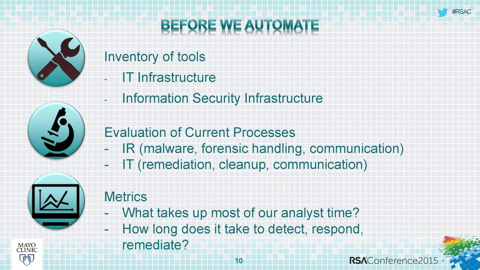 communication) - IT (remediation, cleanup, communication) Metrics - What