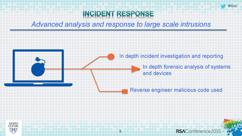 reporting In depth forensic analysis of systems