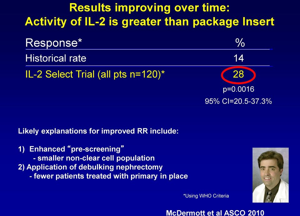 3% Likely explanations for improved RR include: 1) Enhanced pre-screening - smaller non-clear cell