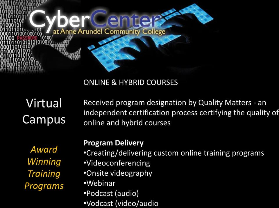 quality of online and hybrid courses Program Delivery Creating/delivering custom online