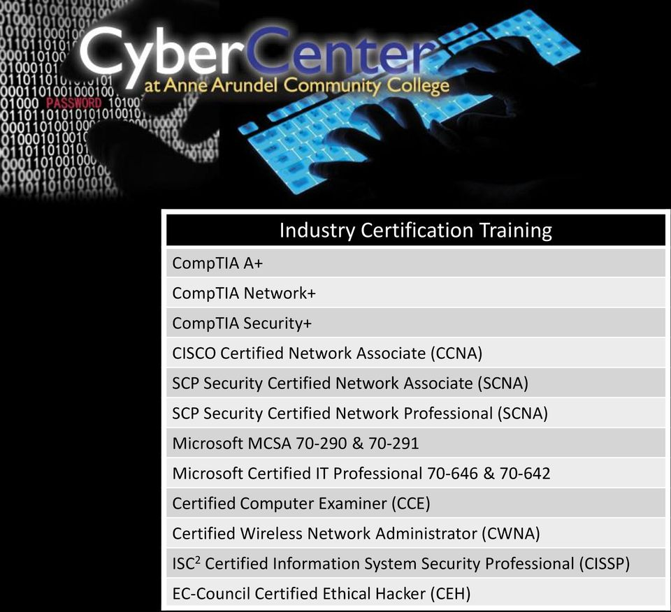 70-291 Microsoft Certified IT Professional 70-646 & 70-642 Certified Computer Examiner (CCE) Certified Wireless Network