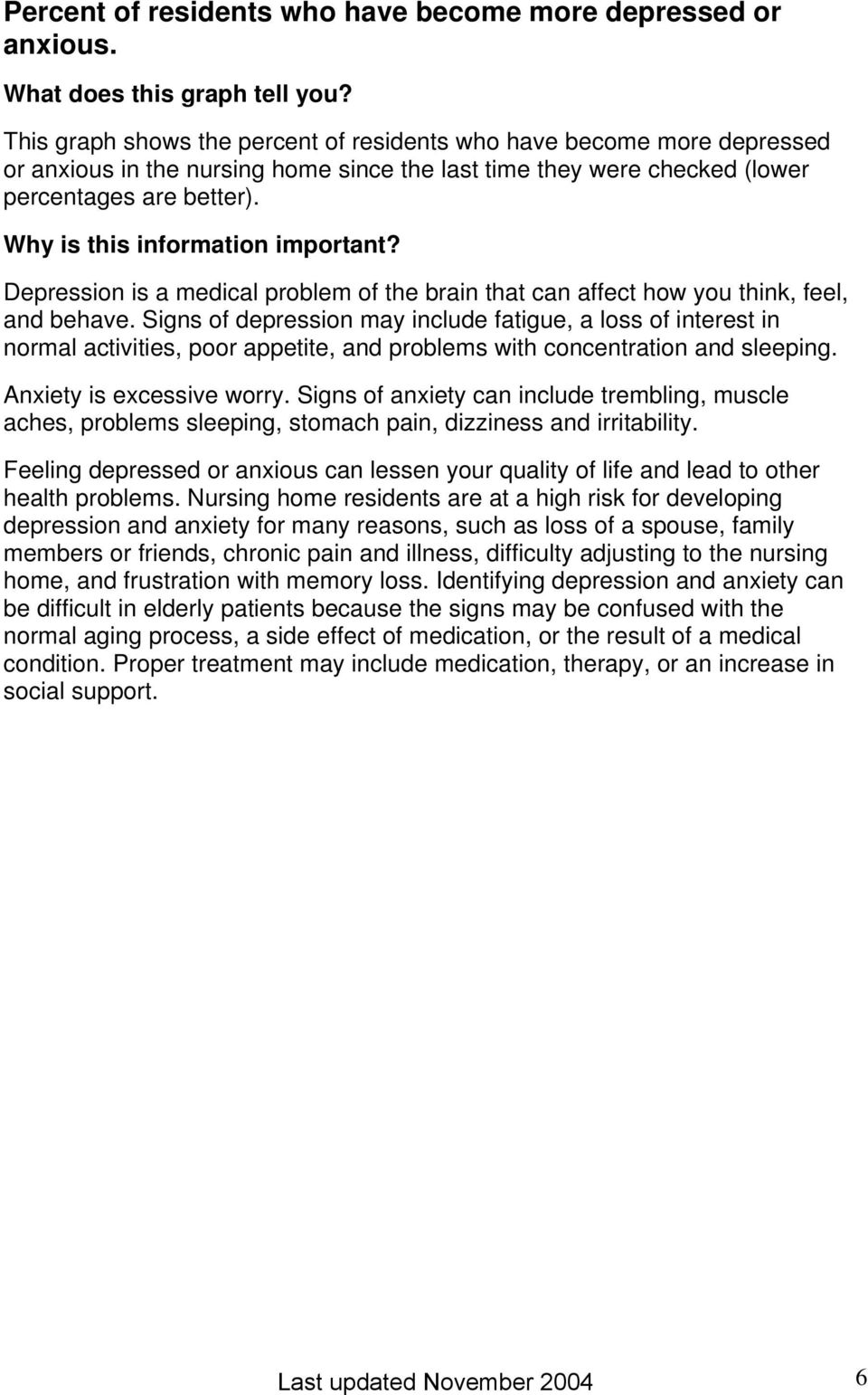 Depression is a medical problem of the brain that can affect how you think, feel, and behave.
