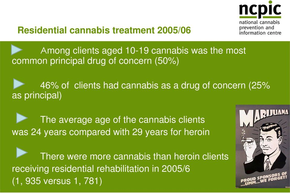 principal) The average age of the cannabis clients was 24 years compared with 29 years for heroin