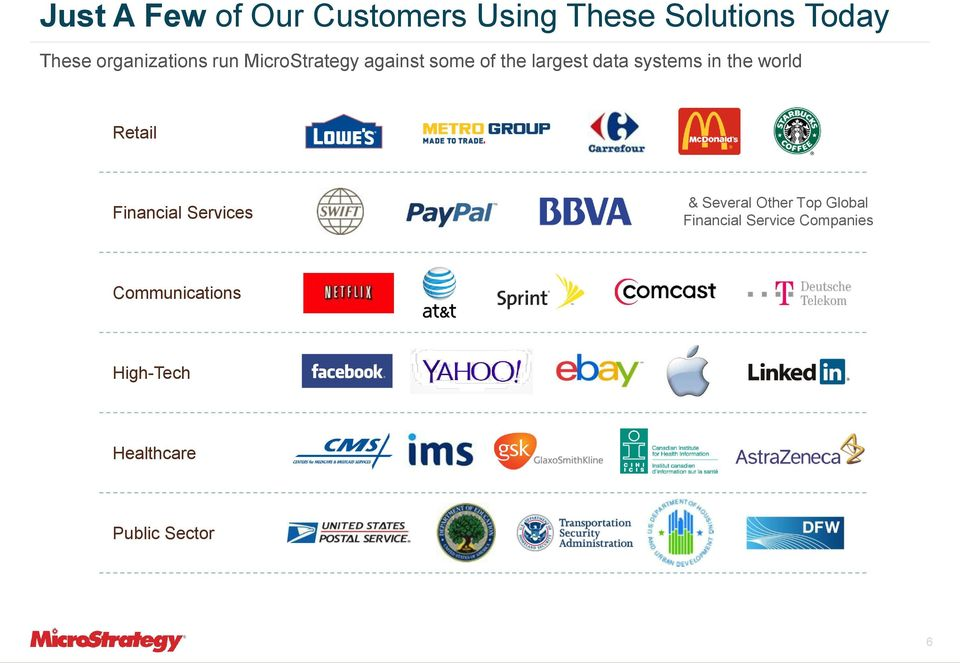 systems in the world Retail Financial Services & Several Other Top
