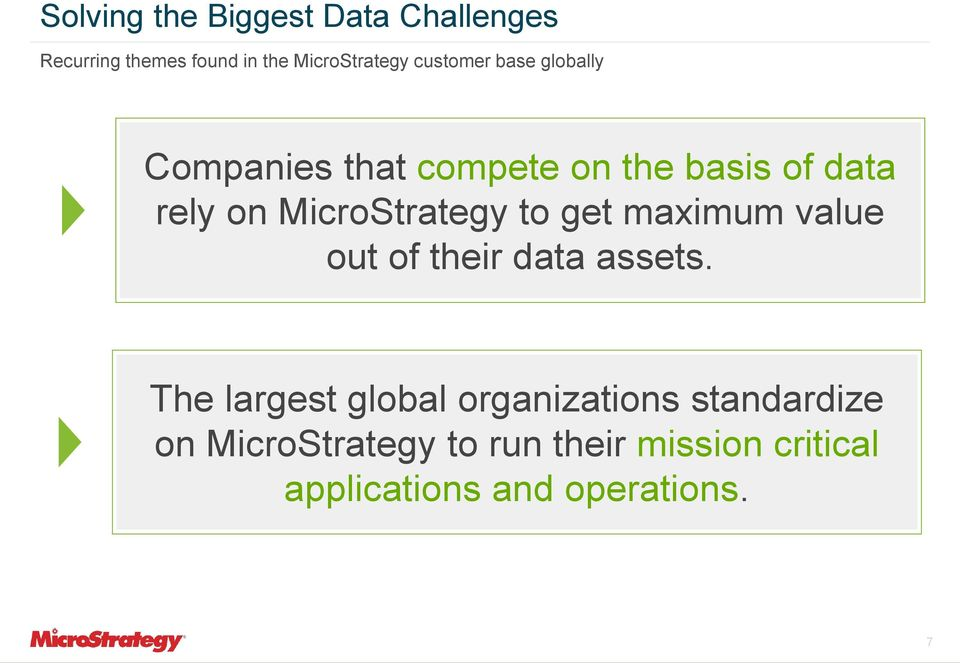 MicroStrategy to get maximum value out of their data assets.