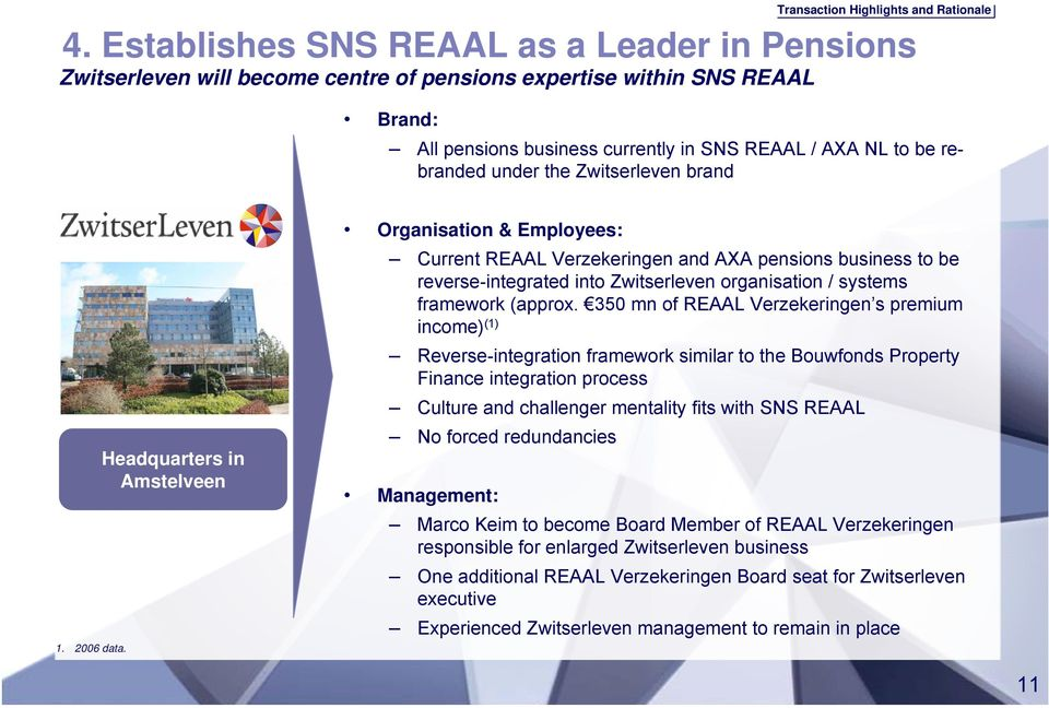 Headquarters in Amstelveen Organisation & Employees: Current REAAL Verzekeringen and AXA pensions business to be reverse-integrated into Zwitserleven organisation / systems framework (approx.