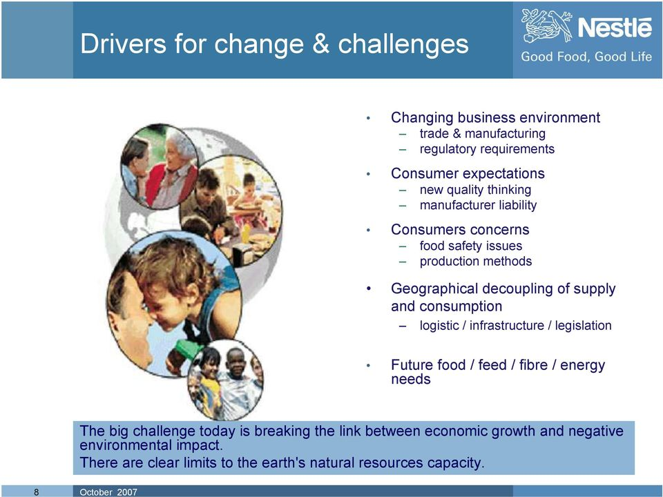 supply and consumption logistic / infrastructure / legislation Future food / feed / fibre / energy needs The big challenge today is
