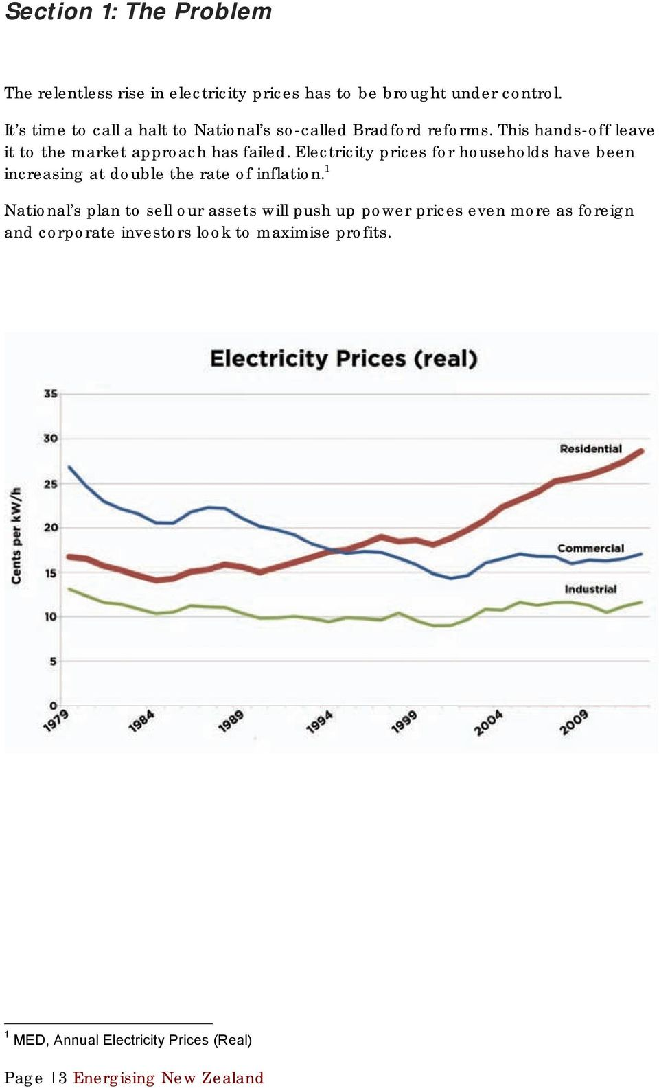 Electricity prices for households have been increasing at double the rate of inflation.