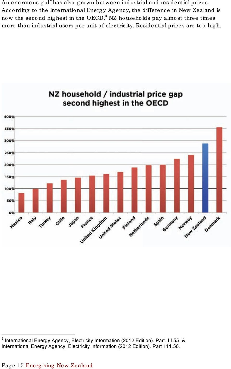 3 NZ households pay almost three times more than industrial users per unit of electricity. Residential prices are too high.