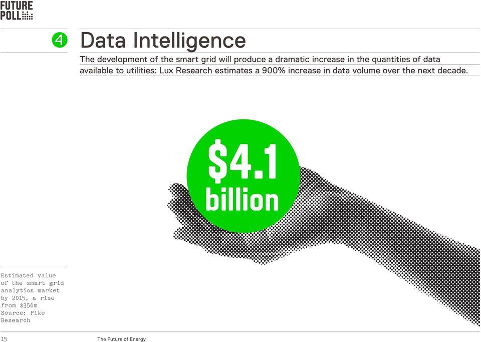 a 900% increase in data volume over the next decade. $4.