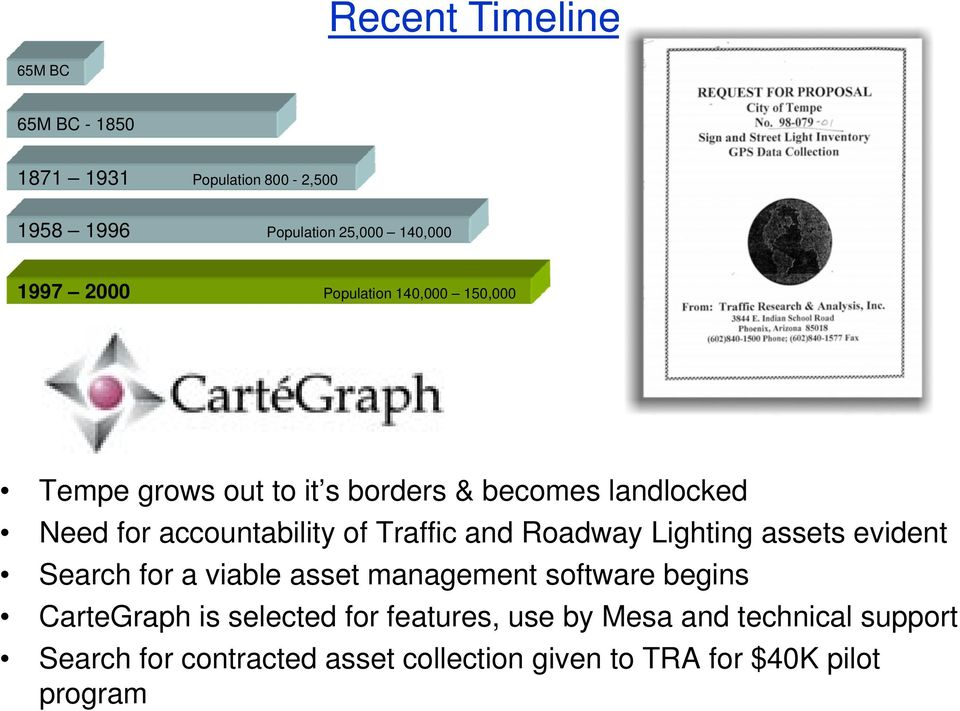 and Roadway Lighting assets evident Search for a viable asset management software begins CarteGraph is selected for