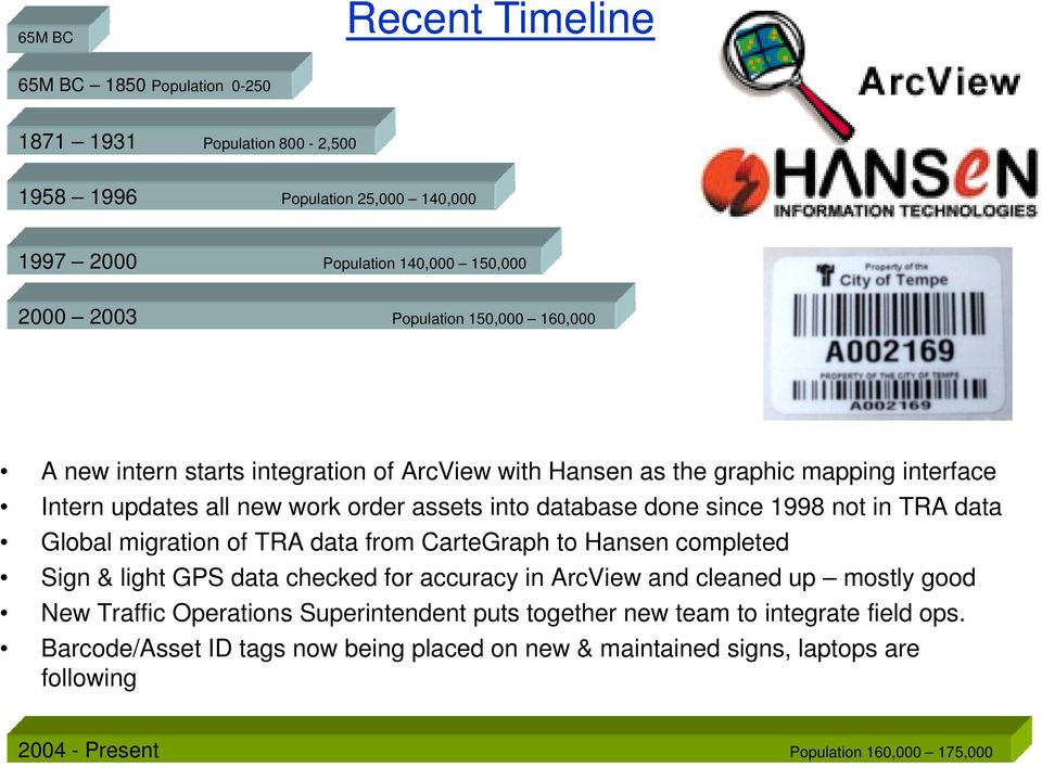 not in TRA data Global migration of TRA data from CarteGraph to Hansen completed Sign & light GPS data checked for accuracy in ArcView and cleaned up mostly good New Traffic Operations