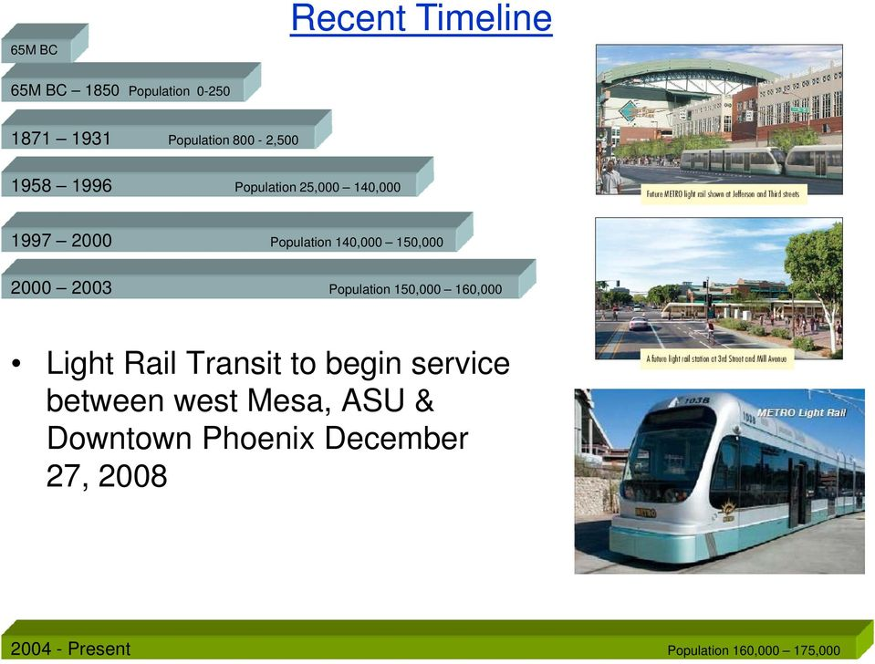 Population 150,000 160,000 Light Rail Transit to begin service between west Mesa,