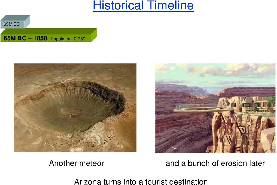meteor and a bunch of erosion