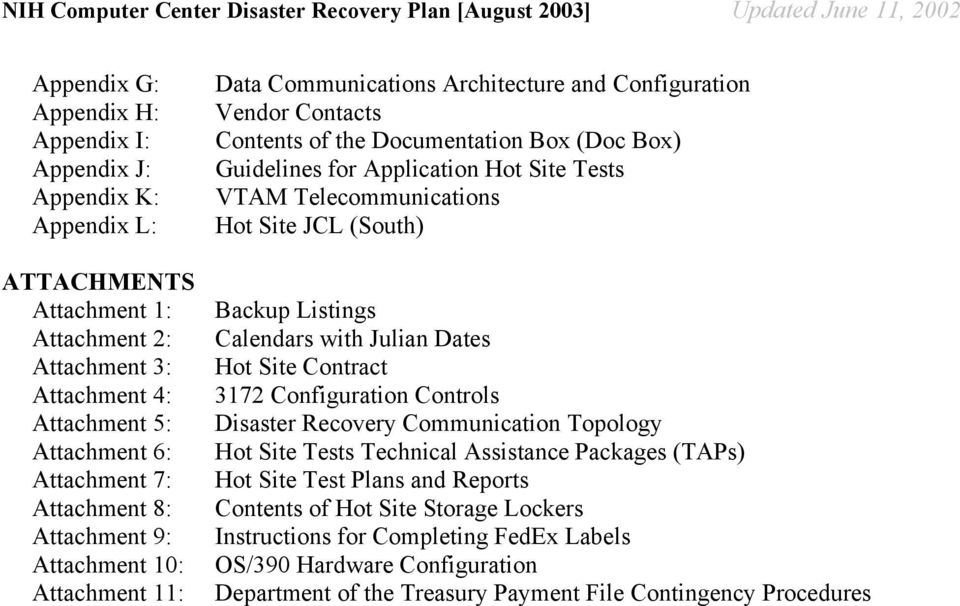 Contents of the Documentation Box (Doc Box) Guidelines for Application Hot Site Tests VTAM Telecommunications Hot Site JCL (South) Backup Listings Calendars with Julian Dates Hot Site Contract 3172