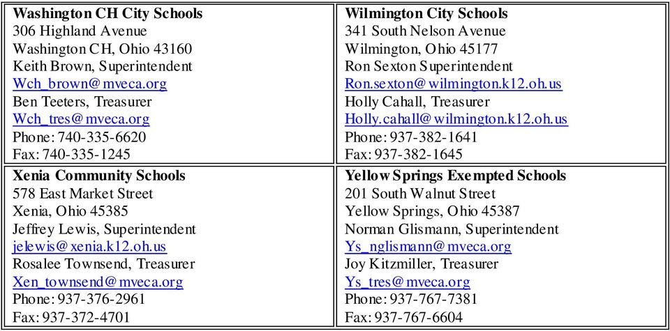 us Rosalee Townsend, Treasurer Xen_townsend@mveca.org Phone: 937-376-2961 Fax: 937-372-4701 Wilmington City Schools 341 South Nelson Avenue Wilmington, Ohio 45177 Ron Sexton Superintendent Ron.