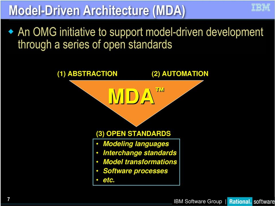 ABSTRACTION (2) AUTOMATION MDA (3) OPEN STANDARDS Modeling