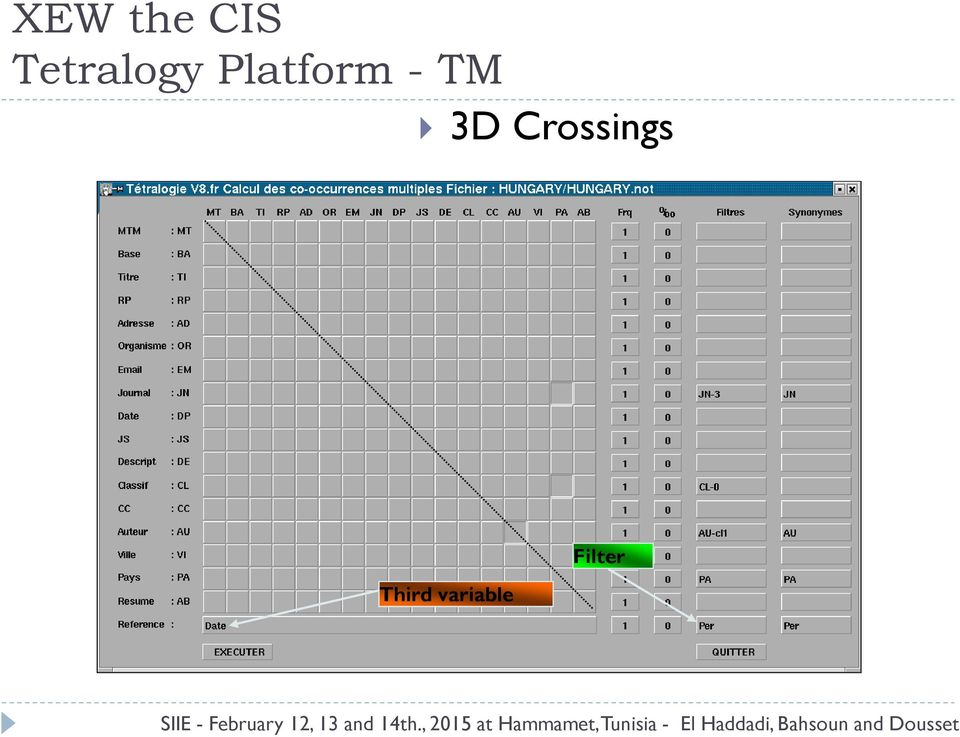 3D Crossings