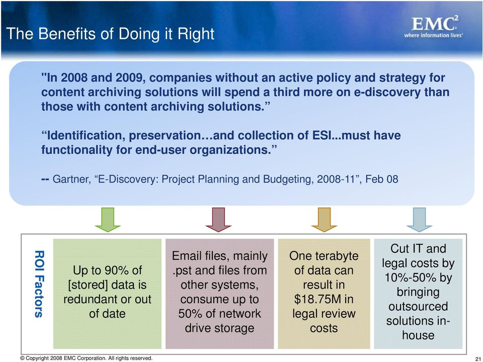 -- Gartner, E-Discovery: Project Planning and Budgeting, 2008-11, Feb 08 R OI Factor rs Up to 90% of [stored] data is redundant or out of fdate Email files, mainly.