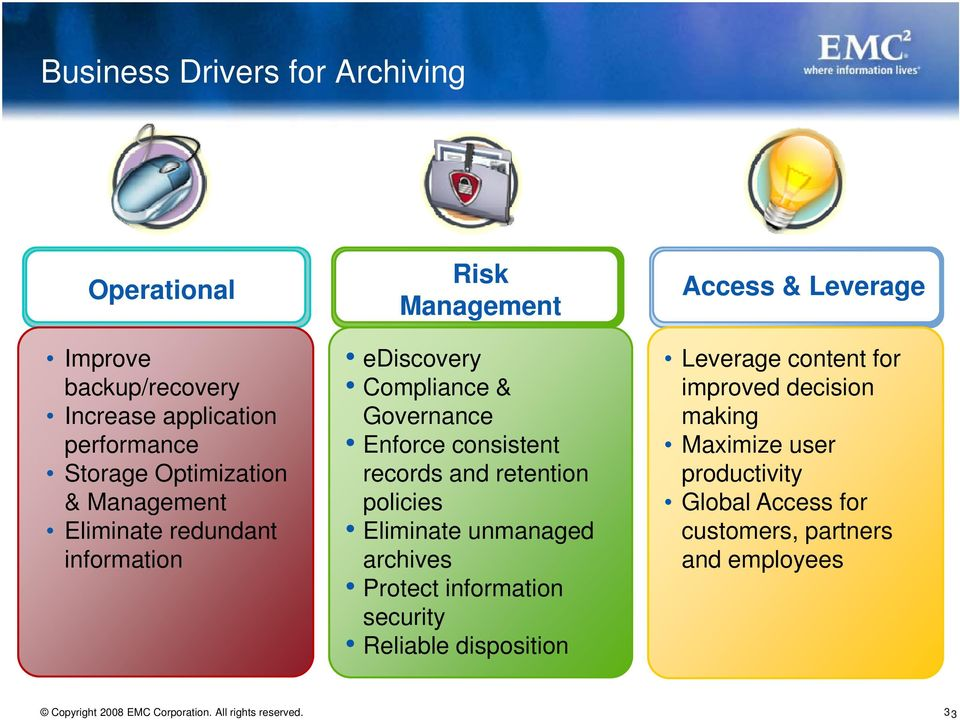 and retention policies Eliminate unmanaged archives Protect information security Reliable disposition Access & Leverage
