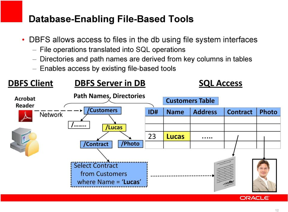 file-based tools DBFS Client Acrobat Reader Network DBFS Server in DB Path Names, Directories /.
