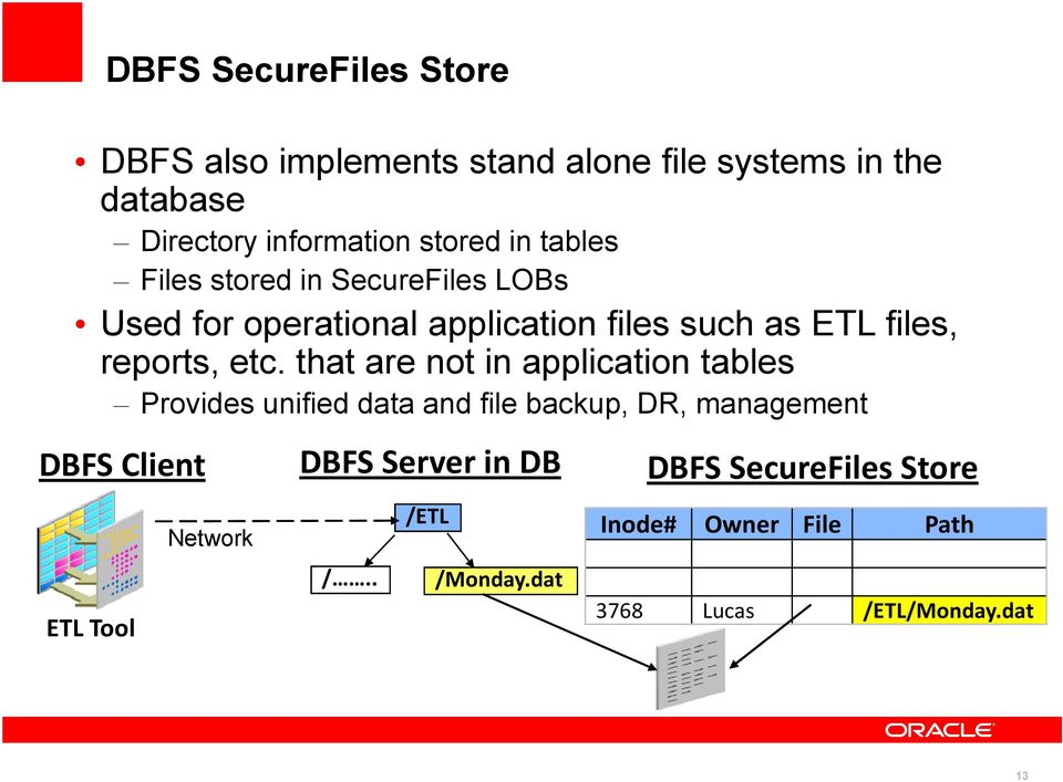 that are not in application tables Provides unified data and file backup, DR, management DBFS Client ETL Tool