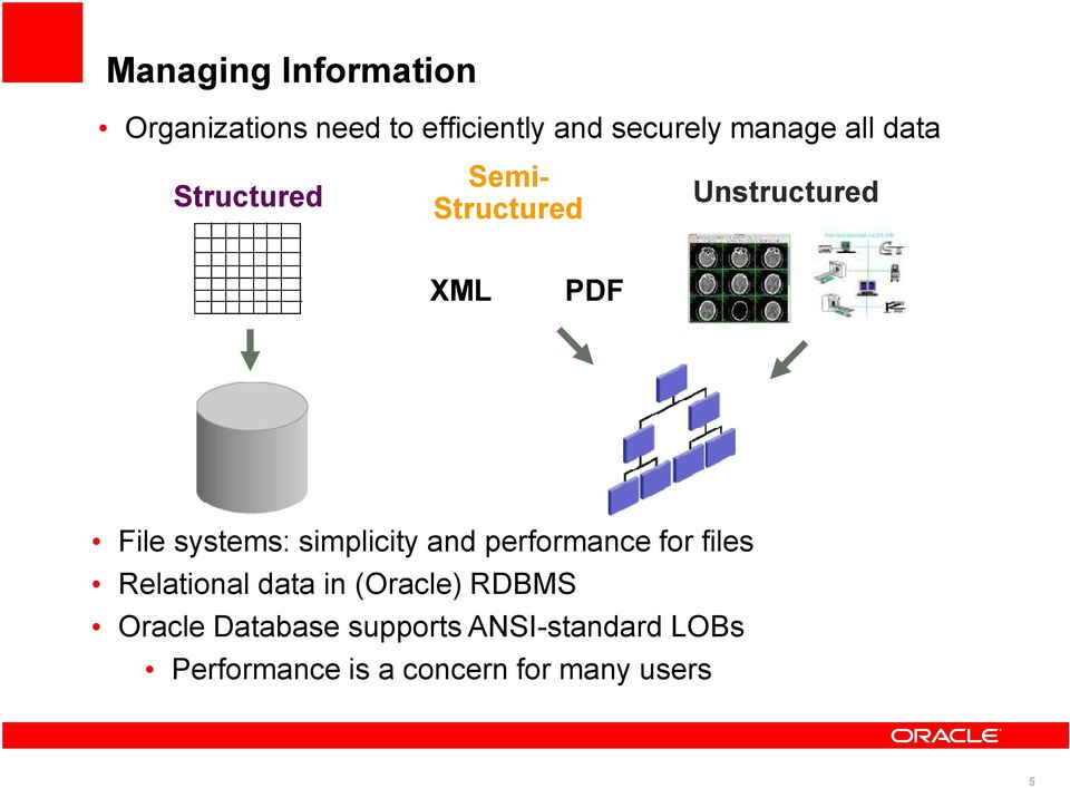 simplicity and performance for files Relational data in (Oracle) RDBMS