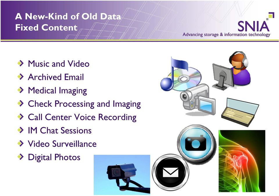 Processing and Imaging Call Center Voice