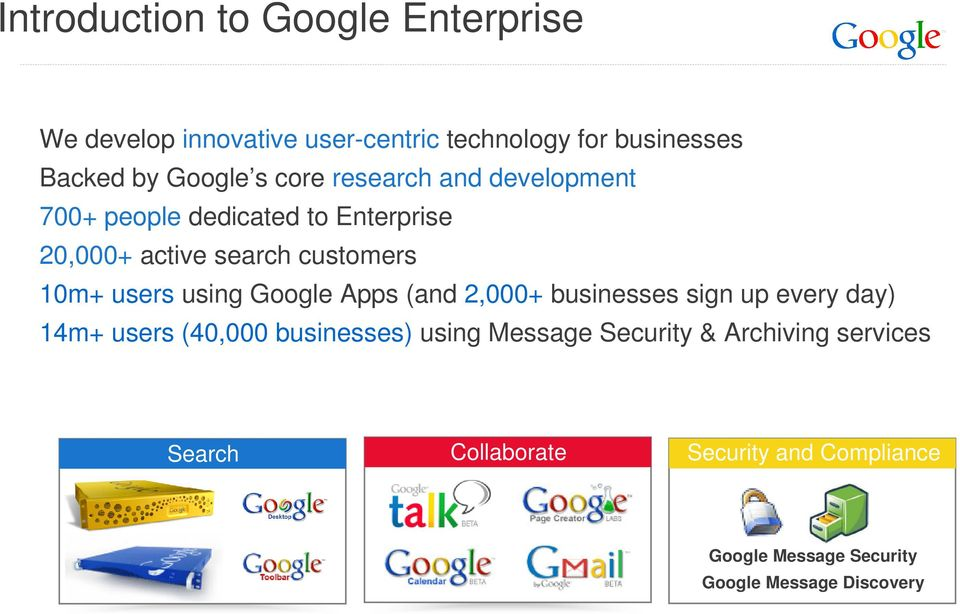 using Google Apps (and 2,000+ businesses sign up every day) 14m+ users (40,000 businesses) using Message