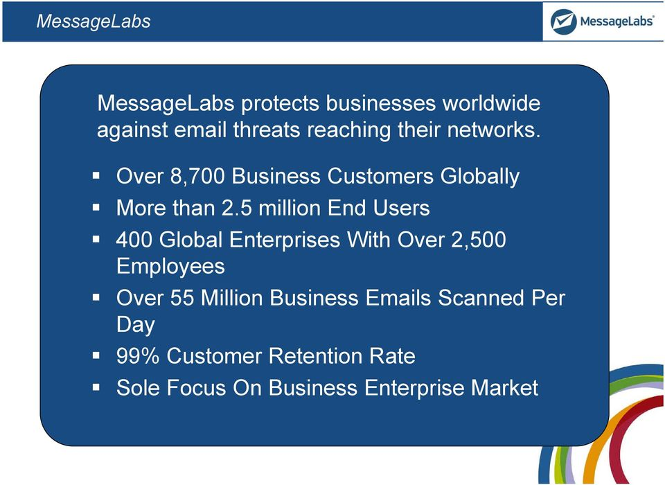 5 million End Users 400 Global Enterprises With Over 2,500 Employees Over 55 Million
