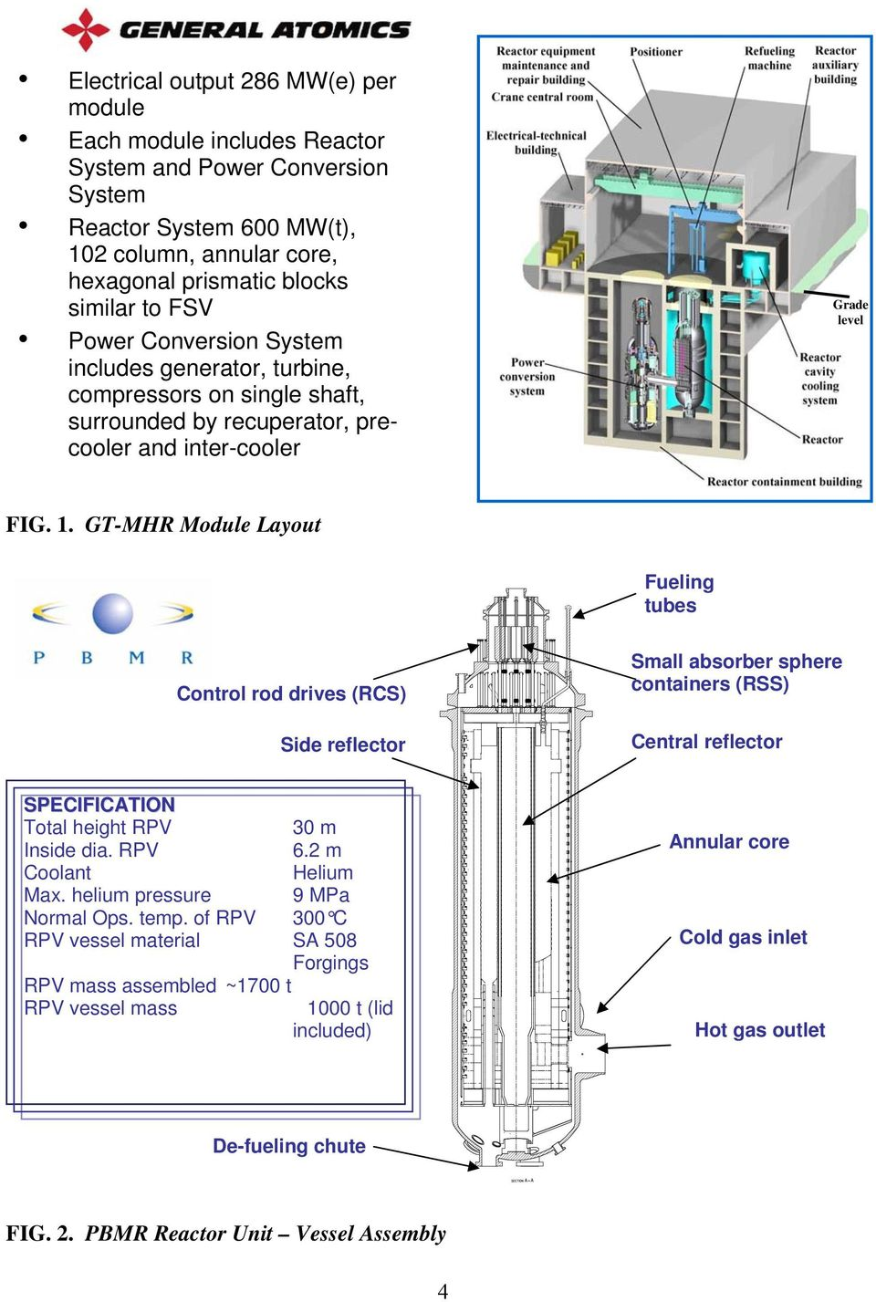 GT-MHR Module Layout Fueling tubes Control rod drives (RCS) Side reflector Small absorber sphere containers (RSS) Central reflector SPECIFICATION Total height RPV 30 m Inside dia. RPV 6.