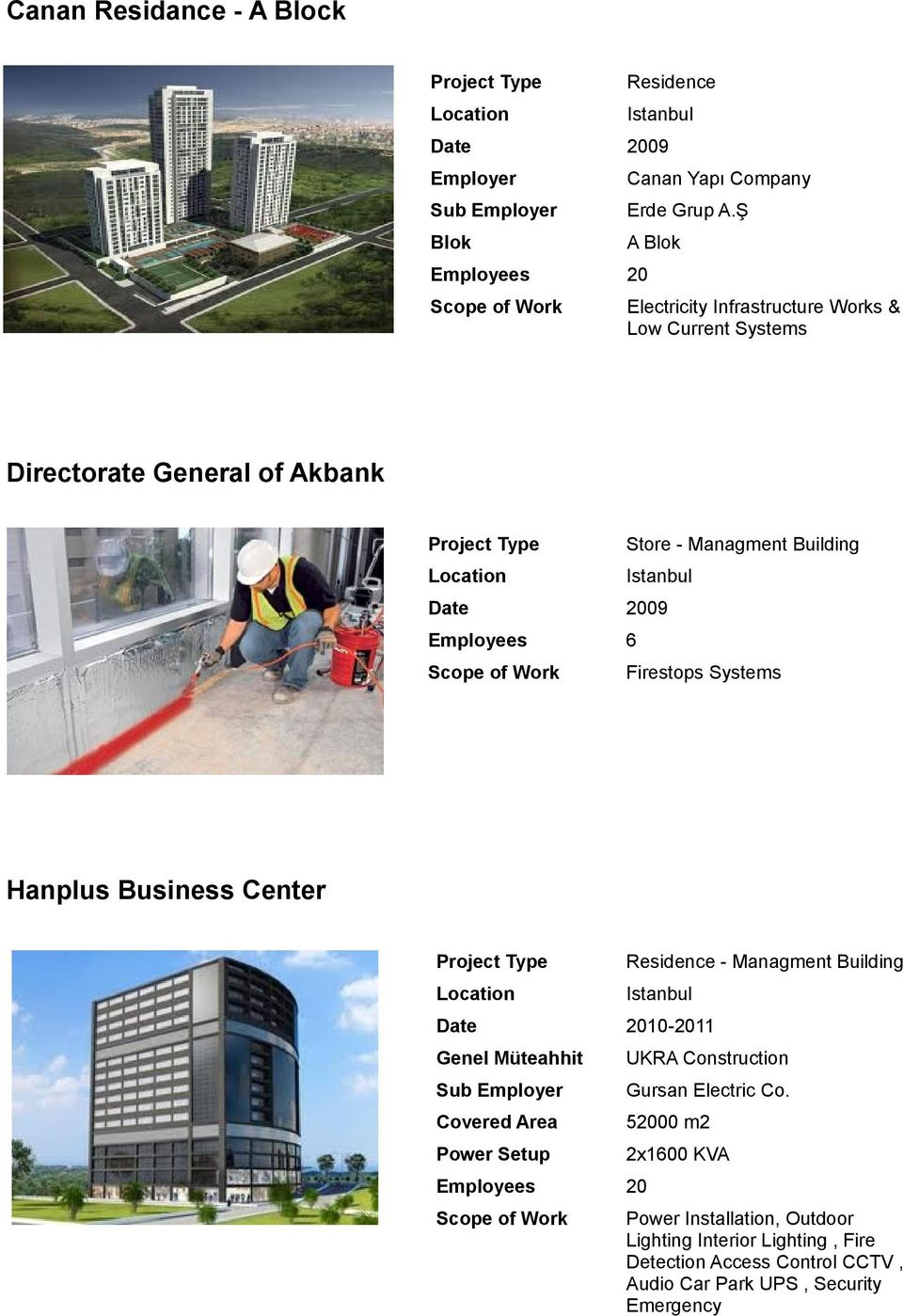 Directorate General of Akbank Hanplus Business Center Residence - Managment Building 2010-2011 Genel Müteahhit UKRA Construction Sub