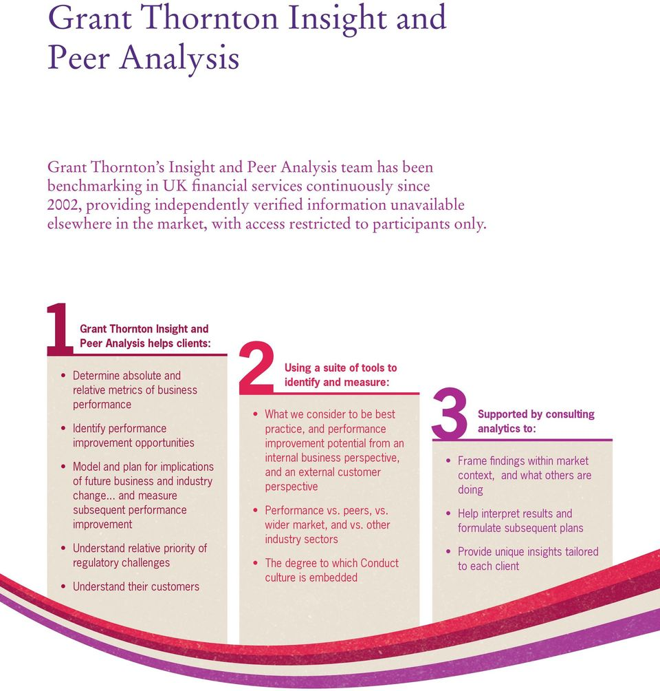 1Grant Thornton Insight and Peer Analysis helps clients: Determine absolute and relative metrics of business performance Identify performance improvement opportunities Model and plan for implications