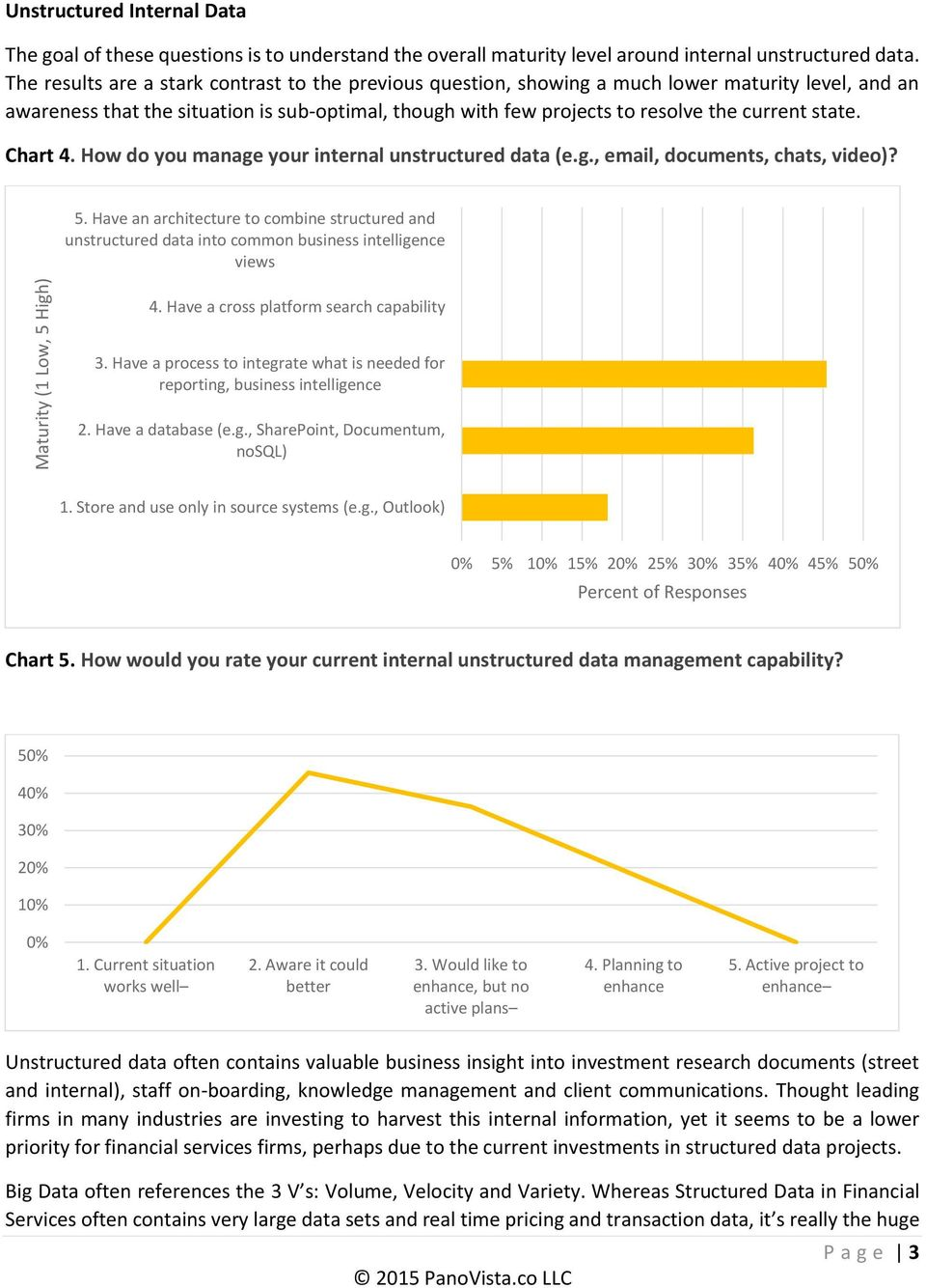 state. Chart 4. How do you manage your internal unstructured data (e.g., email, documents, chats, video)? 5.