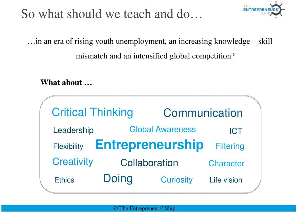 What about Critical Thinking Communication Leadership Flexibility Creativity