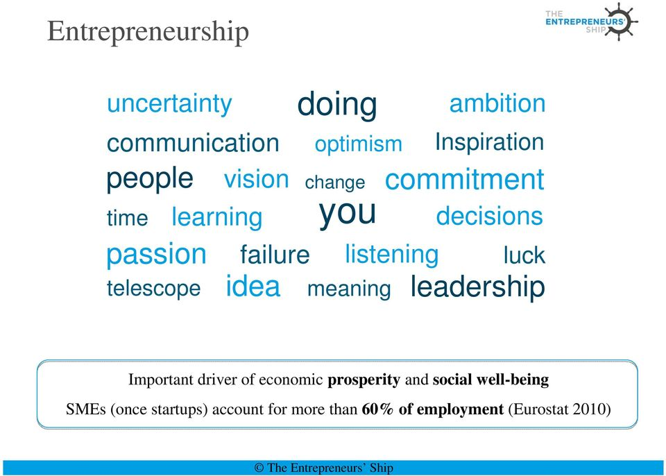 Inspiration commitment decisions luck leadership Important driver of economic