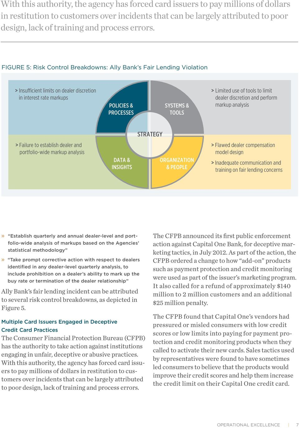 FIGURE 5: Risk Control Breakdowns: Ally Bank s Fair Lending Violation > Insufficient limits on dealer discretion in interest rate markups POLICIES & PROCESSES SYSTEMS & TOOLS > Limited use of tools
