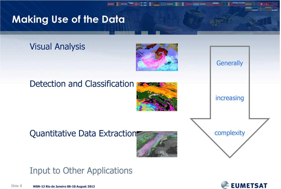 Quantitative Data Extraction complexity Input to